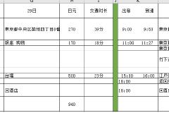 2017.10.28第N次日本游