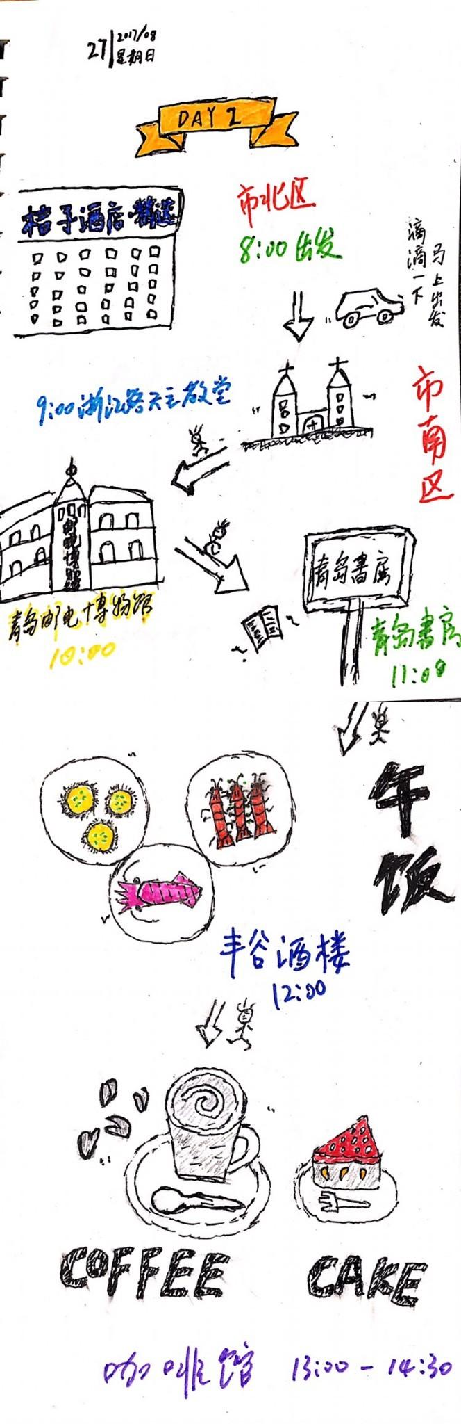 青岛手绘旅游攻略