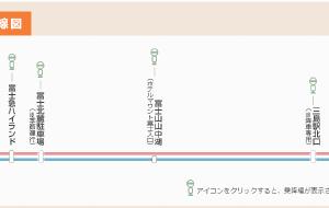 【富士山图片】三岛站前往河口湖站的直达巴士购票教程